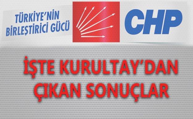 CHP Kurultayından Sonuç Bildirgesi