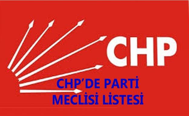 CHP PM Seçim Sonuçları