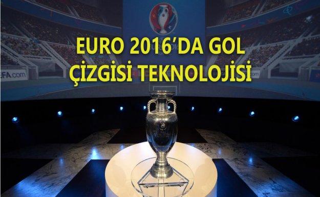 EURO 2016'da Gol Çizgisi Teknolojisi Kullanılacak