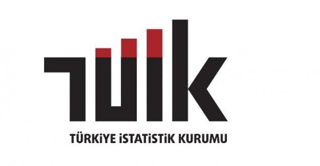 Türkiye Genelinde Konut Satışları Yüzde 2 Arttı