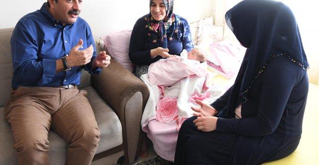Çukurova Belediye Başkanı Çetin'den Şehitlerin Evine Doğum Ziyareti