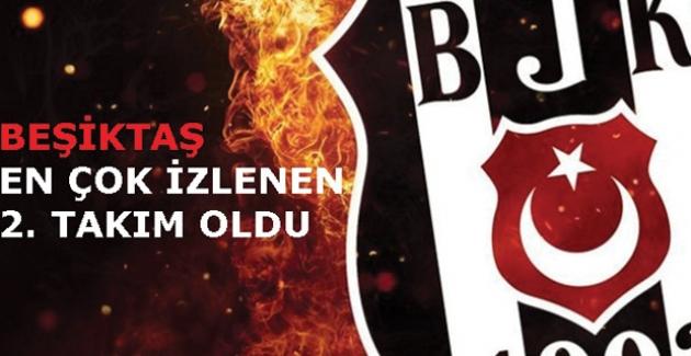 Beşiktaş Dünyada En Çok İzlenen 2. Takım