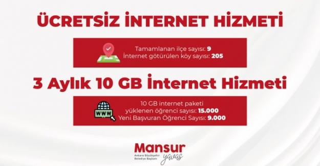 """Mansur Yavaş: """"9 İlçede 200'ü Aşkın Köye Ücretsiz İnternet Sağladık"""""""
