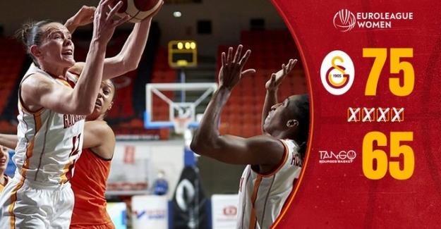 Sarayın Sultanları EuroLeague Women'da Çeyrek Finalde