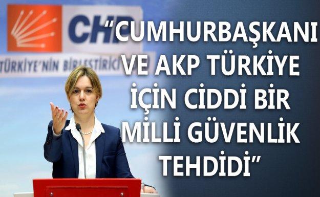 Böke: Cumhurbaşkanı ve AKP Türkiye İçin Tehdide Dönüşmüş Durumda