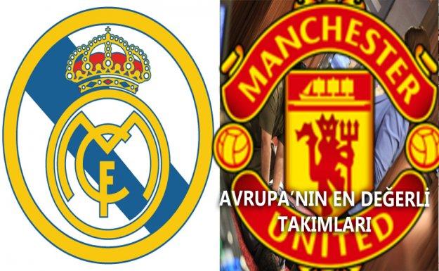 Avrupa'nın En Değerli Takımları, Real Madrid ve Manchester United