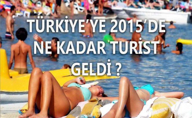 Türkiye'ye 2015'te 36 Milyon 244 Bin Turist Geldi