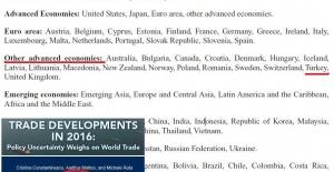 """Dünya Bankası Türkiye'yi """"İleri Ekonomiler"""" Kategorisinde Saydı"""