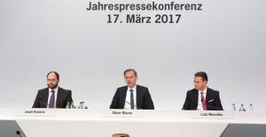Porsche 2016 Yılı Faaliyet Kârı 3.9 milyar Euro'ya Yükseldi