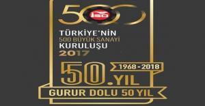 Türkiye'nin En Büyük Sanayi Kuruluşu Yine Tüpraş Olurken, Toyota Hızlı Yükseliş Gösterdi