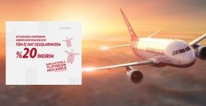 Havacılık Sektöründen Enflasyonla Mücadeleye Rekor Destek