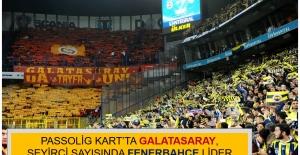Passolig Kart'ta Galatasaray, Seyirci Sayısında Fenerbahçe Lider