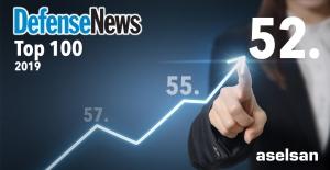ASELSAN Dünyanın İlk 100 Savunma Sanayisi Şirketi Listesinde Üç Basamak Yükseldi
