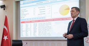 Bakan Selçuk'tan Atama Bekleyen Öğretmenlere Müjde