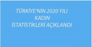 Türkiye'de Kadın Nüfus Oranı Yüzde 49,9