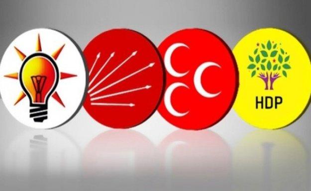 AK Parti'den 'Dokunulmazlık' Talebi