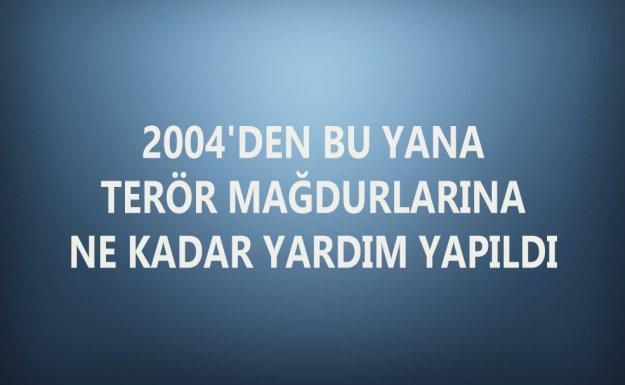 İçişleri Bakanlığı: 2004'den Bu Yana  Terör Mağdurlarına 3,5 Milyar Yardım Yapıldı
