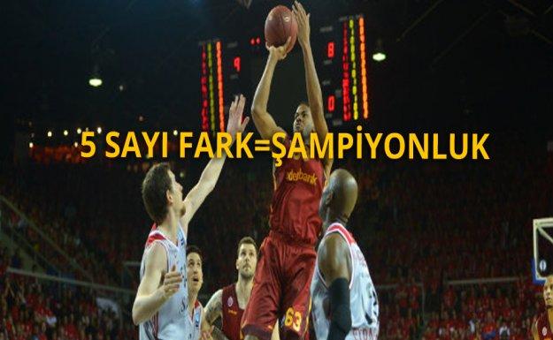 Galatasaray'a 5 Sayı Fark Kupayı Getirecek