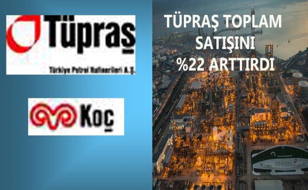 Tüpraş 2016 İlk Çeyrek Finansal Sonuçları