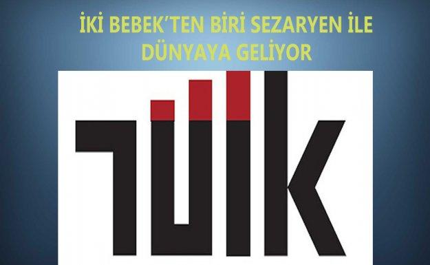 Türkiye'de Doğumların Yüzde 51'i Sezaryen İle Gerçekleşiyor