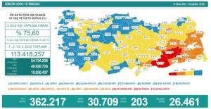 """Sağlık Bakanı Dr. Fahrettin Koca: """"Günlük Vaka Sayımız Bir Süredir 30 Binin Üzerinde Seyrediyor"""""""